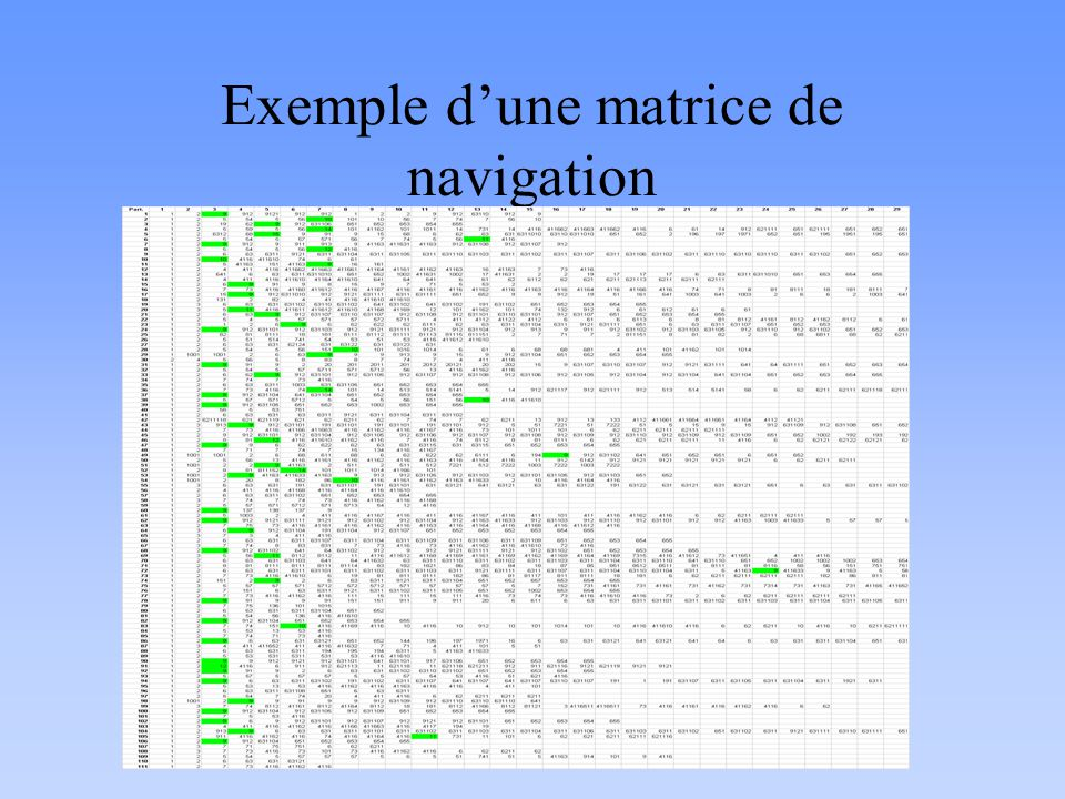 Exemple d'une matrice de navigation
