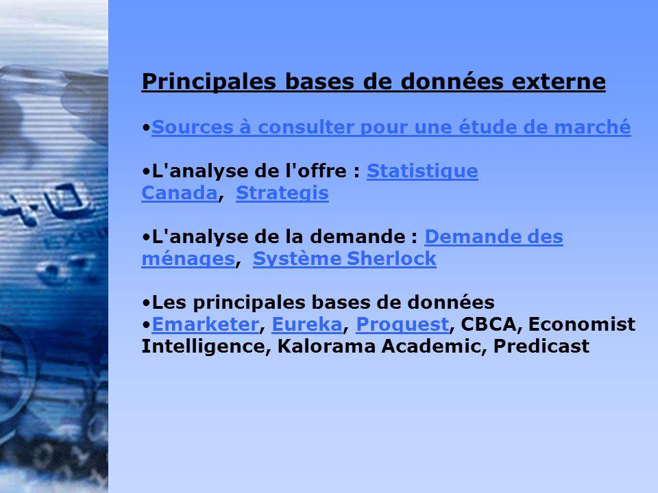 Principales bases de données externe
