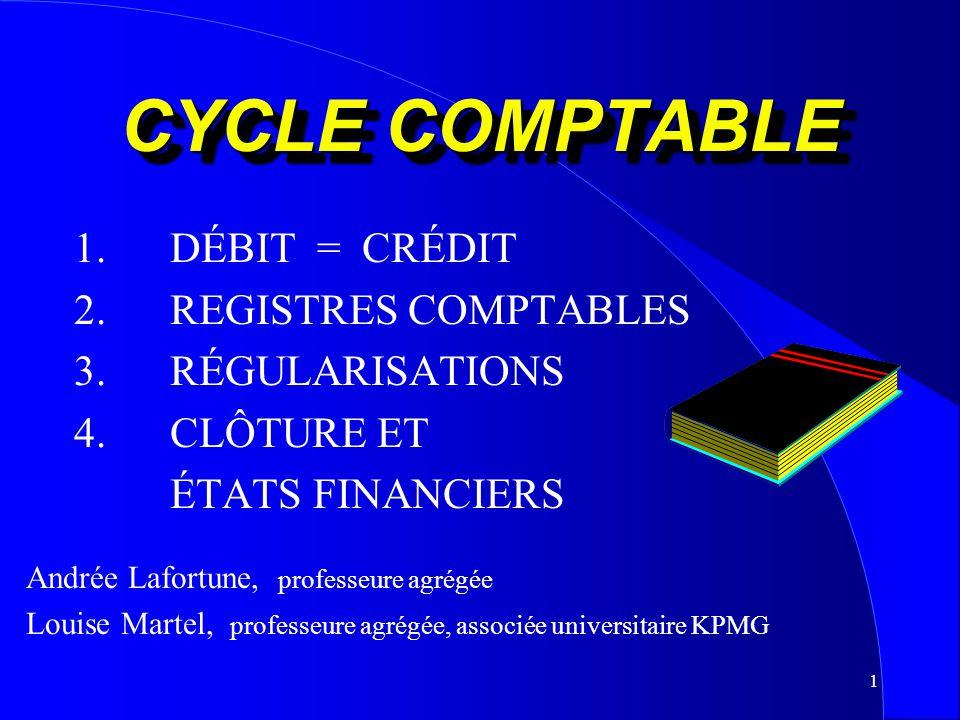 CYCLE COMPTABLE 1. DÉBIT = CRÉDIT 2. REGISTRES COMPTABLES