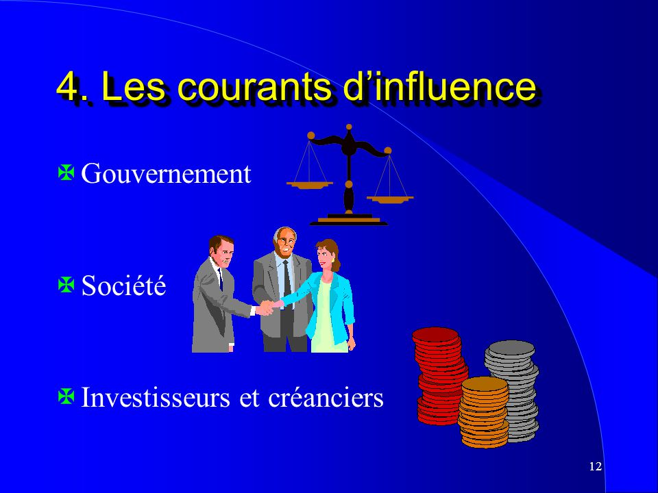 4. Les courants d'influence