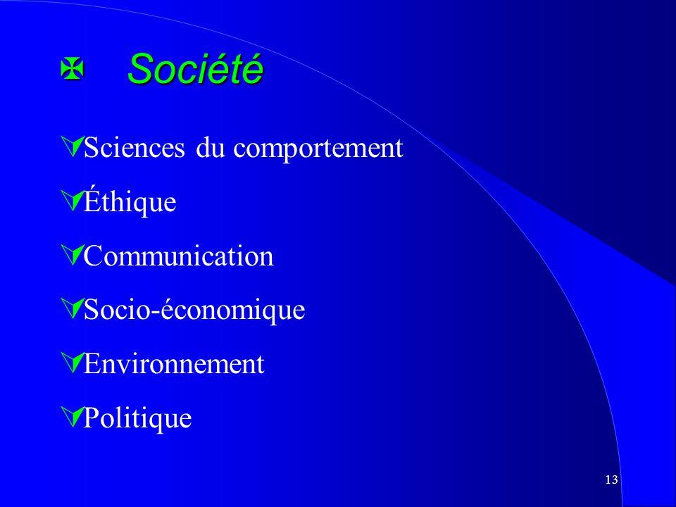 Société Sciences du comportement Éthique Communication