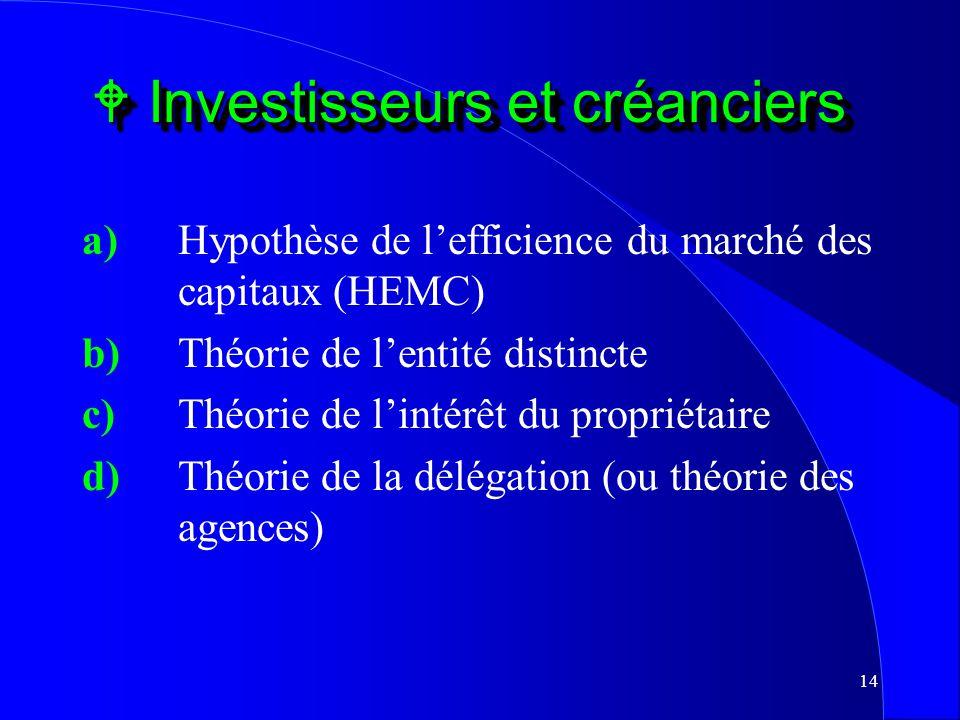 Investisseurs et créanciers