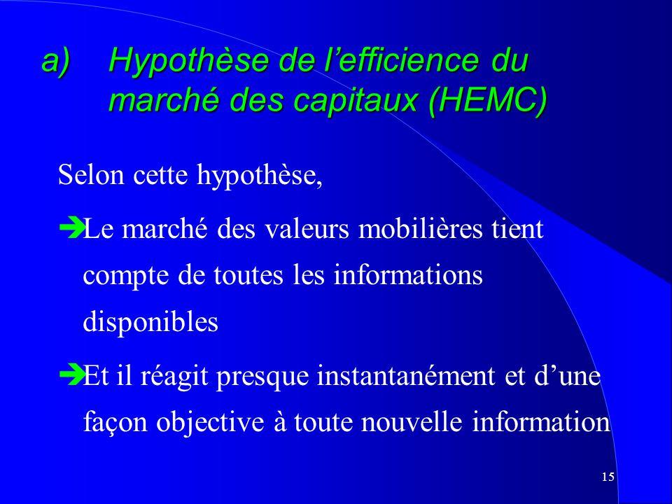 a) Hypothèse de l'efficience du marché des capitaux (HEMC)