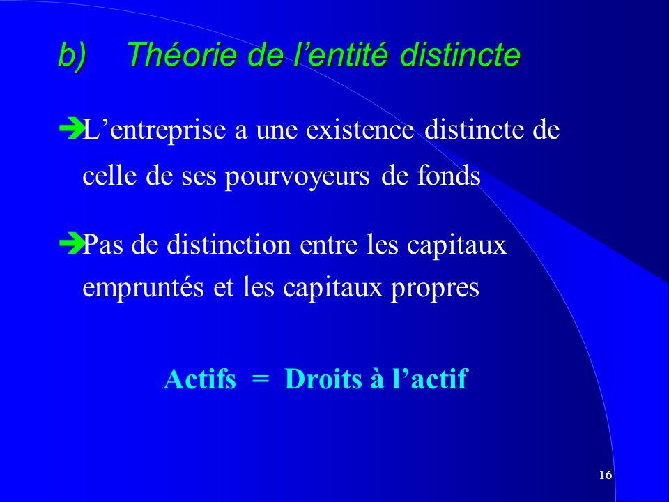 b) Théorie de l'entité distincte