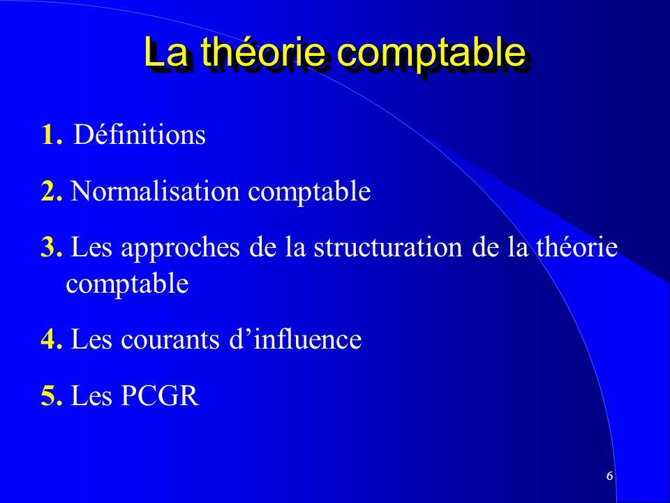 La théorie comptable 1. Définitions 2. Normalisation comptable
