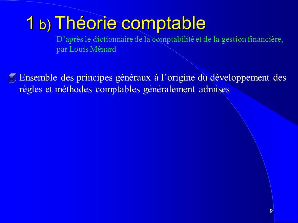 1 b) Théorie comptable D'après le dictionnaire de la comptabilité et de la gestion financière, par Louis Ménard.