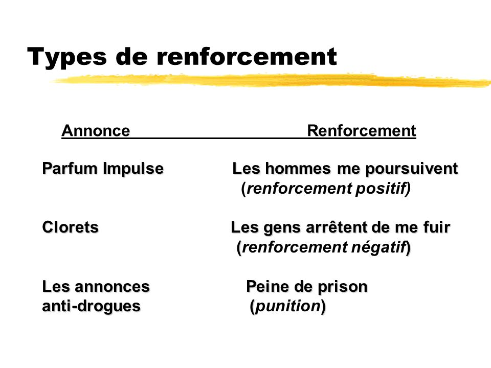 Types de renforcement Annonce Renforcement