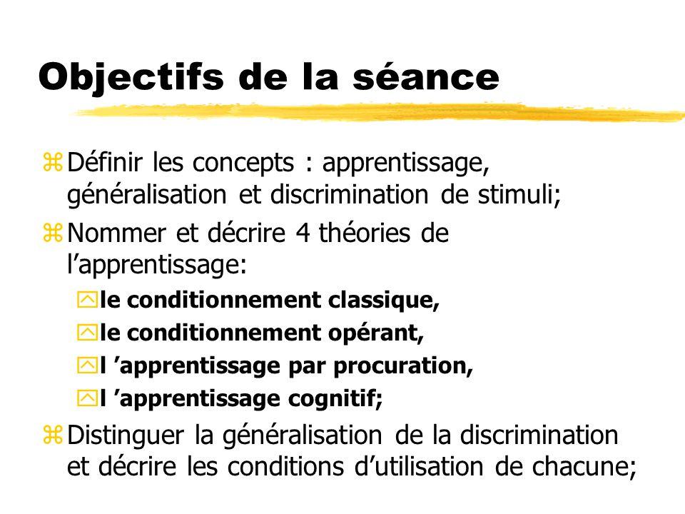 Objectifs de la séance Définir les concepts : apprentissage, généralisation et discrimination de stimuli;
