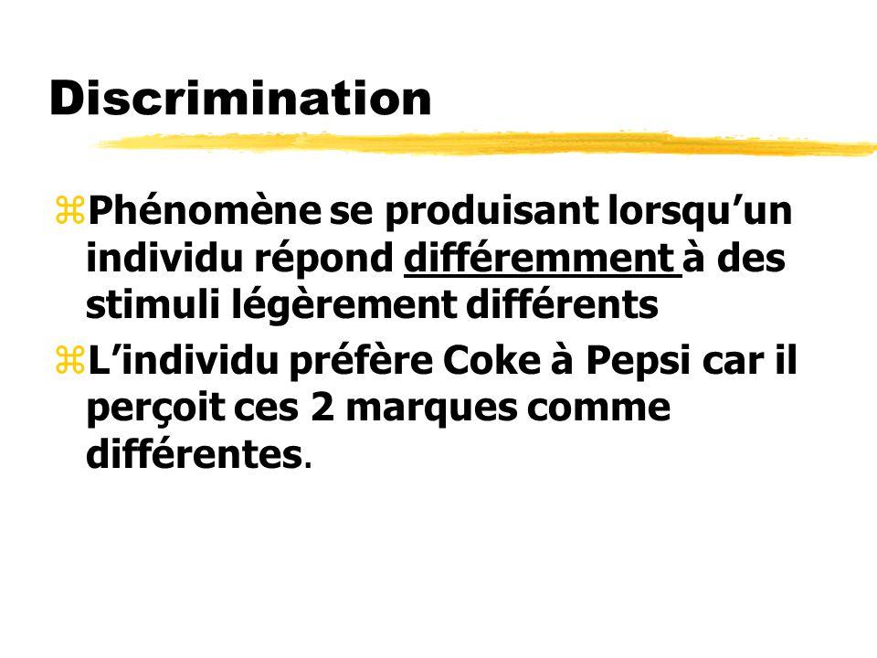 Discrimination Phénomène se produisant lorsqu'un individu répond différemment à des stimuli légèrement différents.