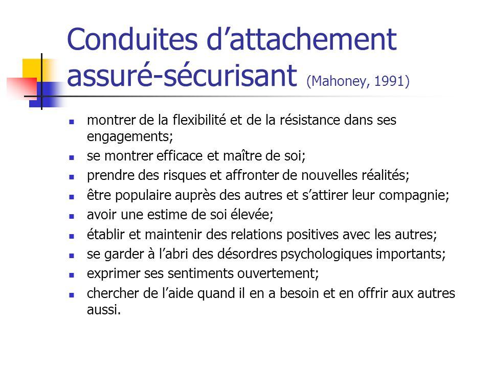 Conduites d'attachement assuré-sécurisant (Mahoney, 1991)
