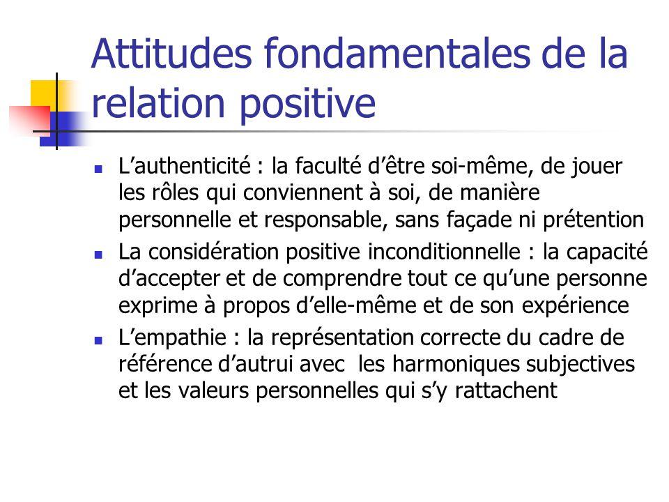 Attitudes fondamentales de la relation positive