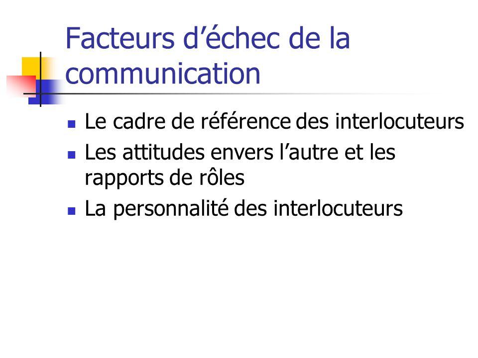Facteurs d'échec de la communication