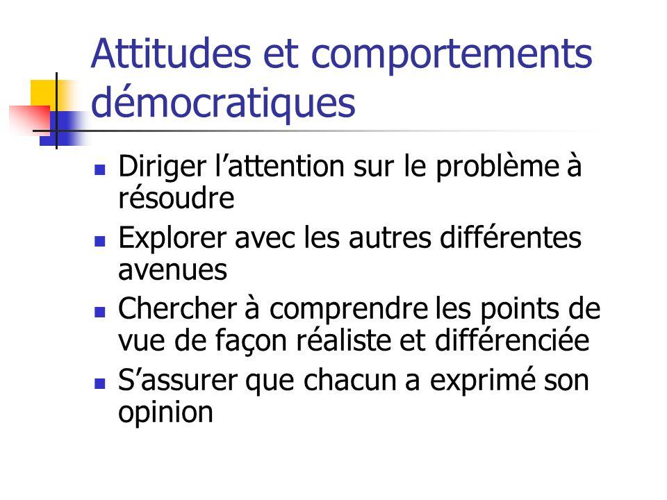 Attitudes et comportements démocratiques