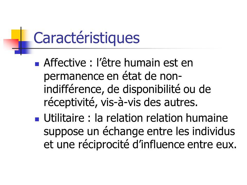 Caractéristiques Affective : l'être humain est en permanence en état de non-indifférence, de disponibilité ou de réceptivité, vis-à-vis des autres.