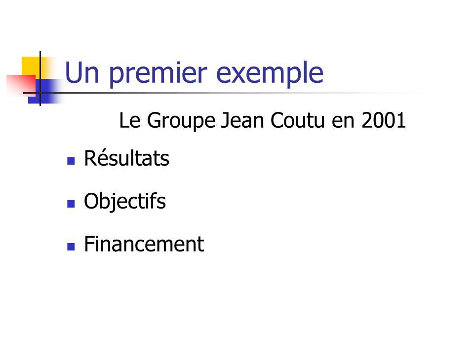 Un premier exemple Le Groupe Jean Coutu en 2001 Résultats Objectifs