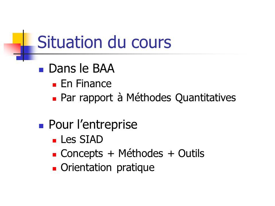 Situation du cours Dans le BAA Pour l'entreprise En Finance