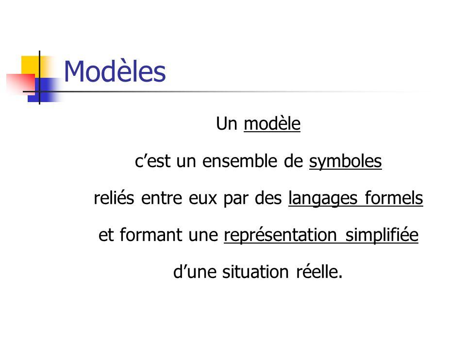 Modèles Un modèle c'est un ensemble de symboles