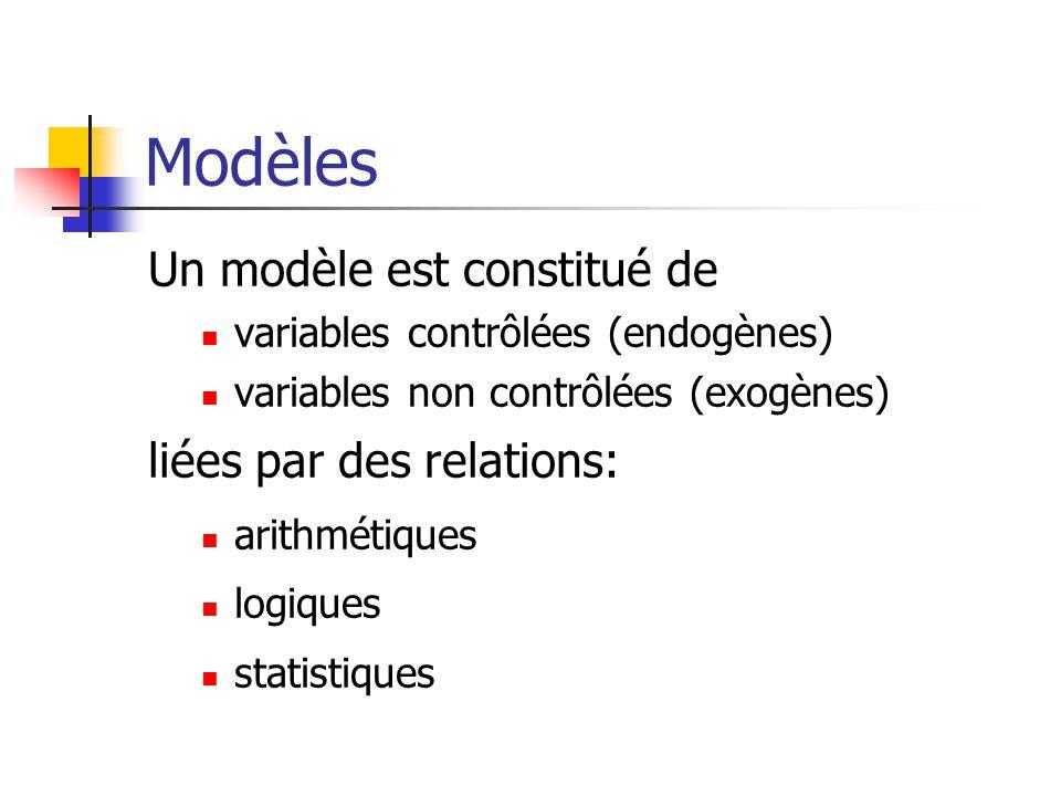 Modèles Un modèle est constitué de liées par des relations:
