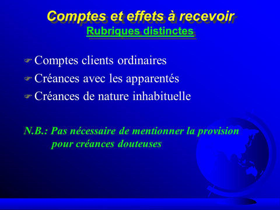 Comptes et effets à recevoir Rubriques distinctes