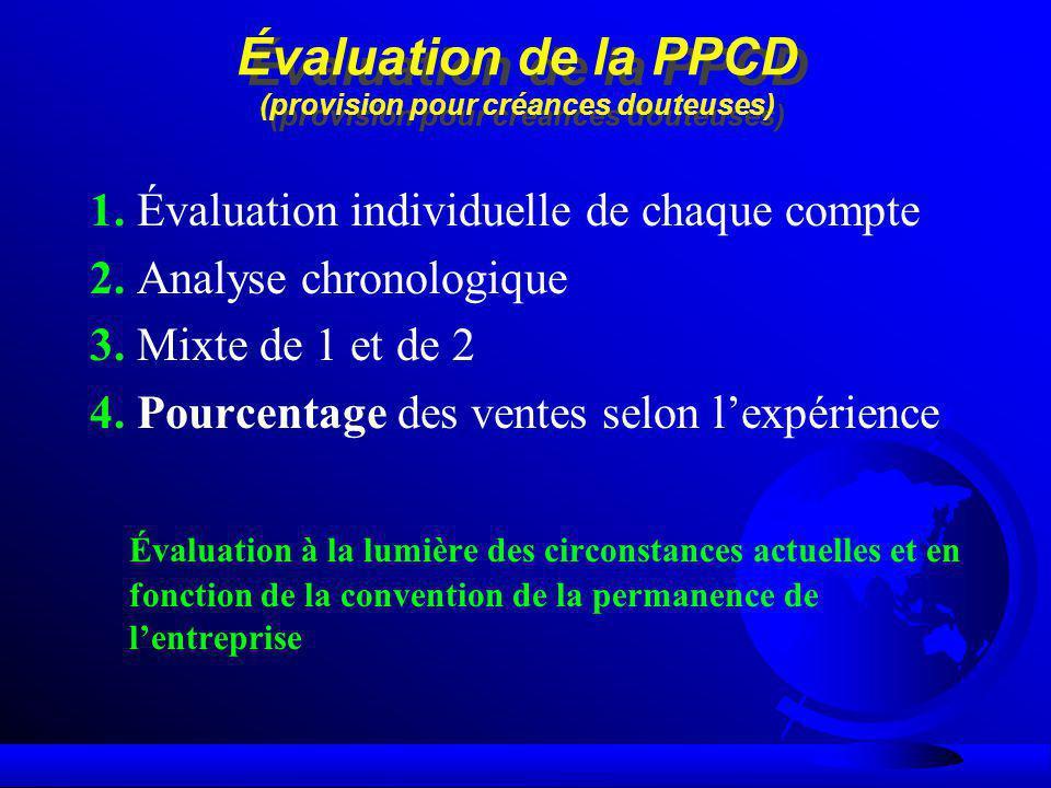 Évaluation de la PPCD (provision pour créances douteuses)