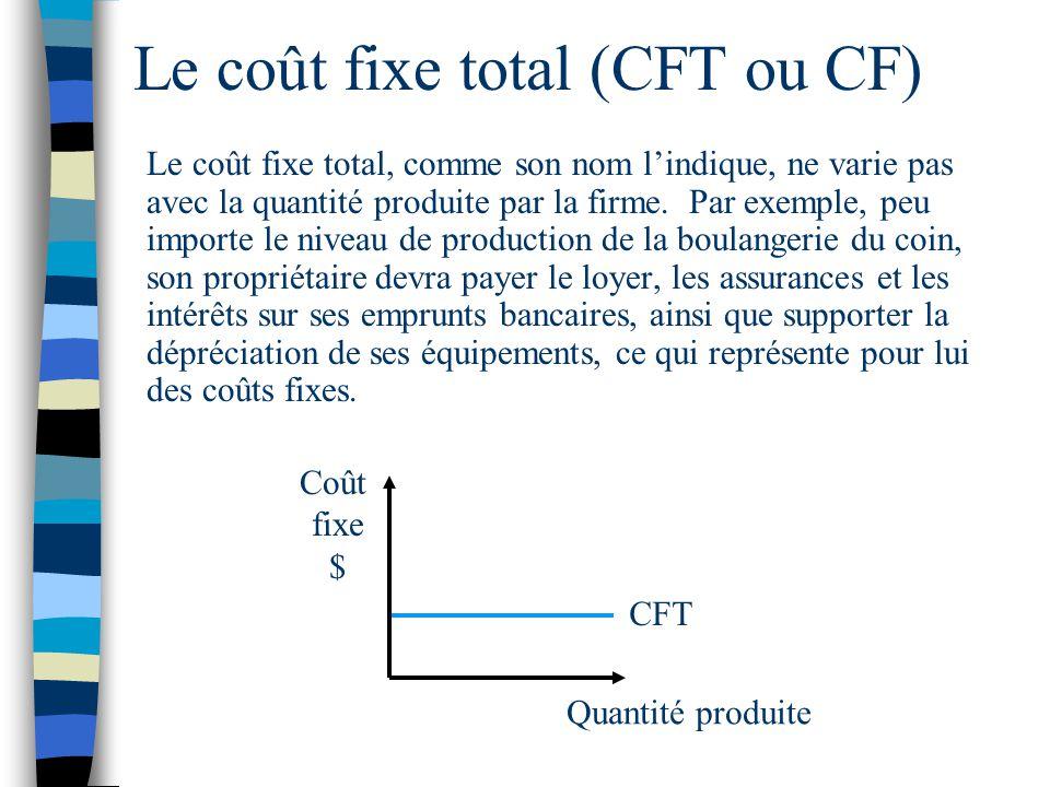 Le coût fixe total (CFT ou CF)