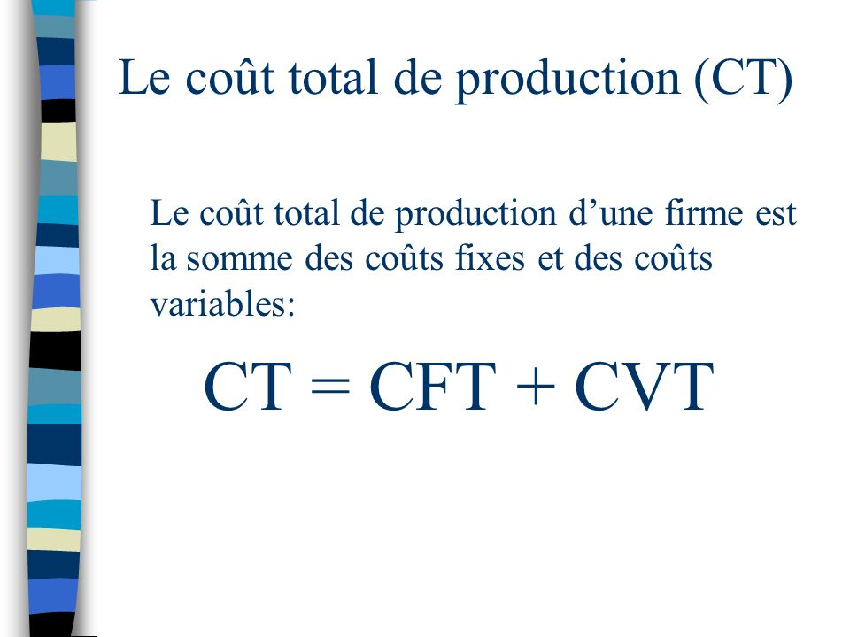 Le coût total de production (CT)