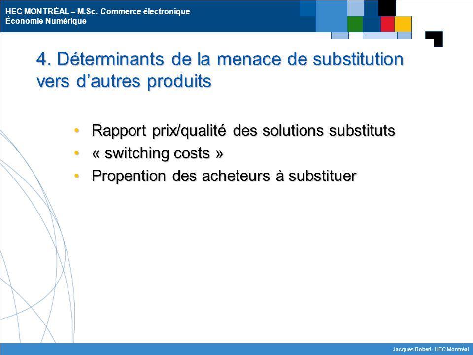 4. Déterminants de la menace de substitution vers d'autres produits