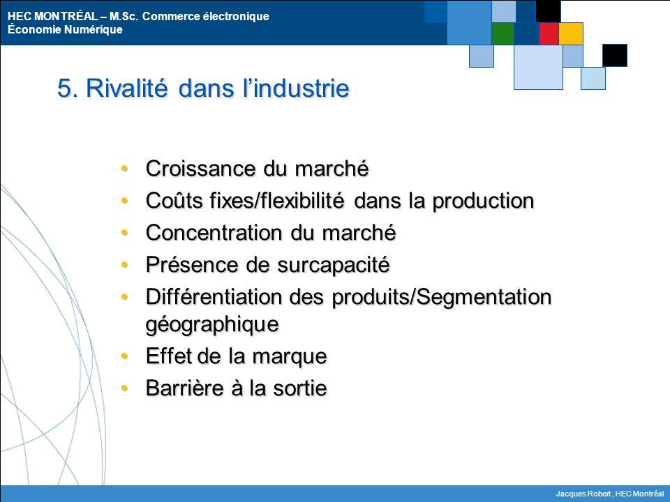 5. Rivalité dans l'industrie