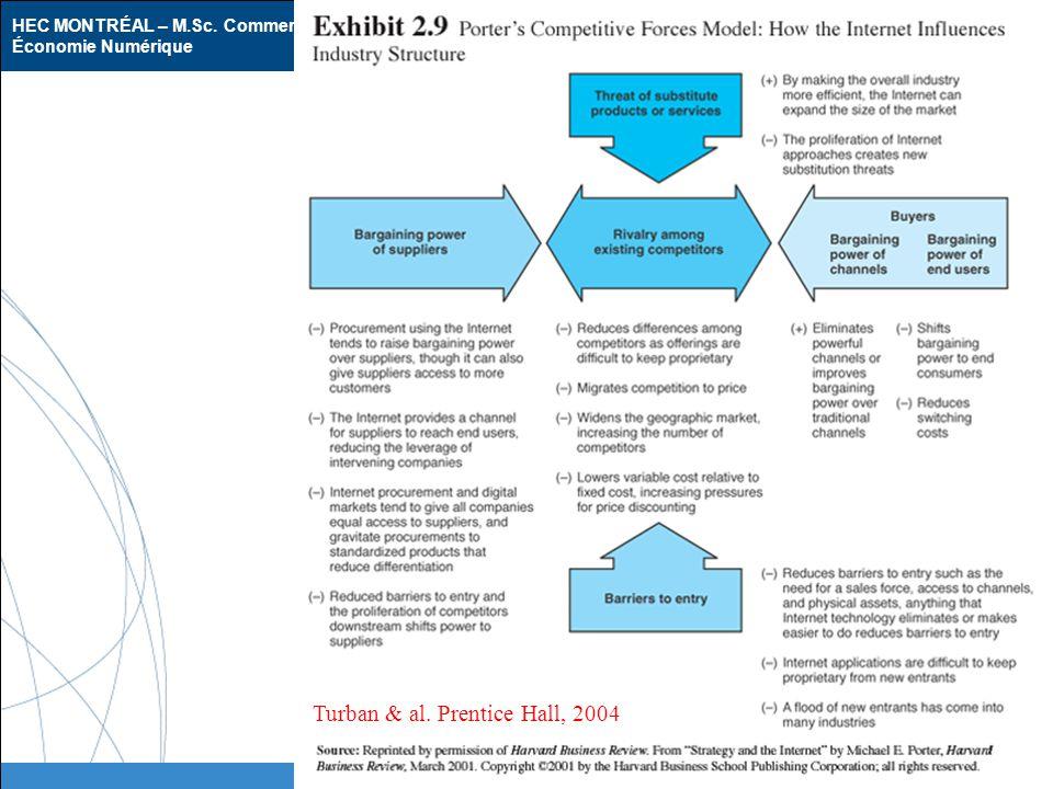 Turban & al. Prentice Hall, 2004