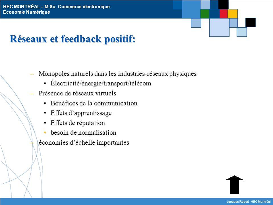 Réseaux et feedback positif: