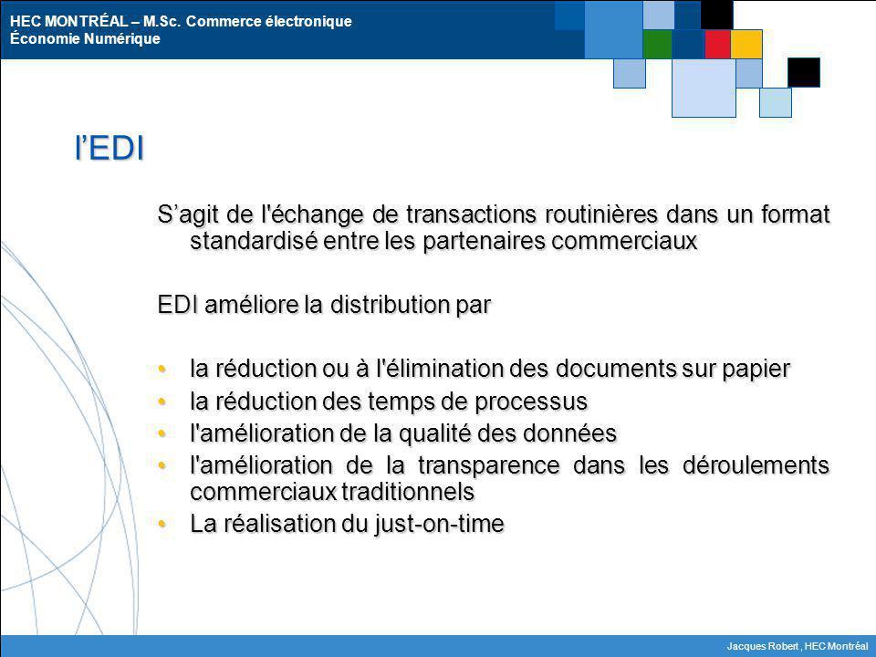 l'EDI S'agit de l échange de transactions routinières dans un format standardisé entre les partenaires commerciaux.