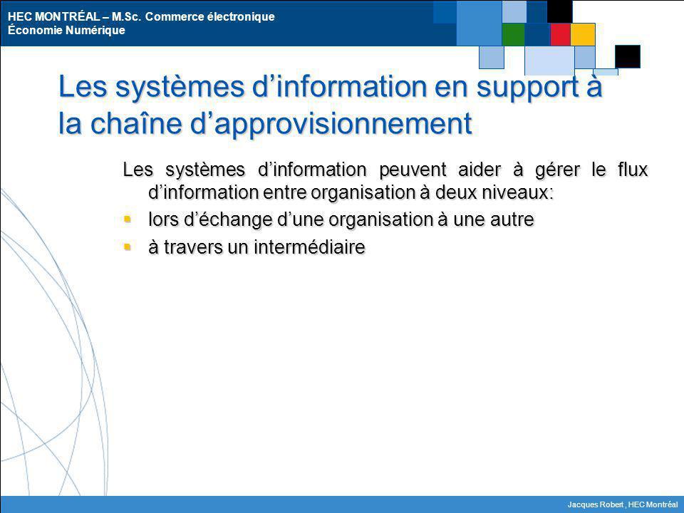 Les systèmes d'information en support à la chaîne d'approvisionnement