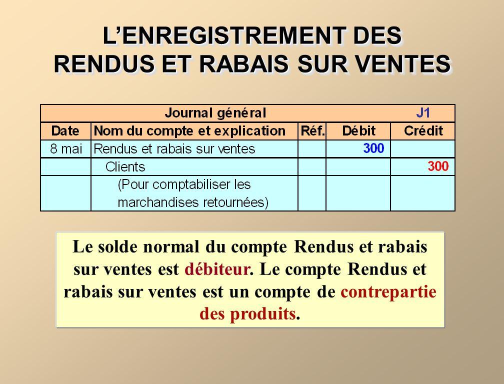L'ENREGISTREMENT DES RENDUS ET RABAIS SUR VENTES