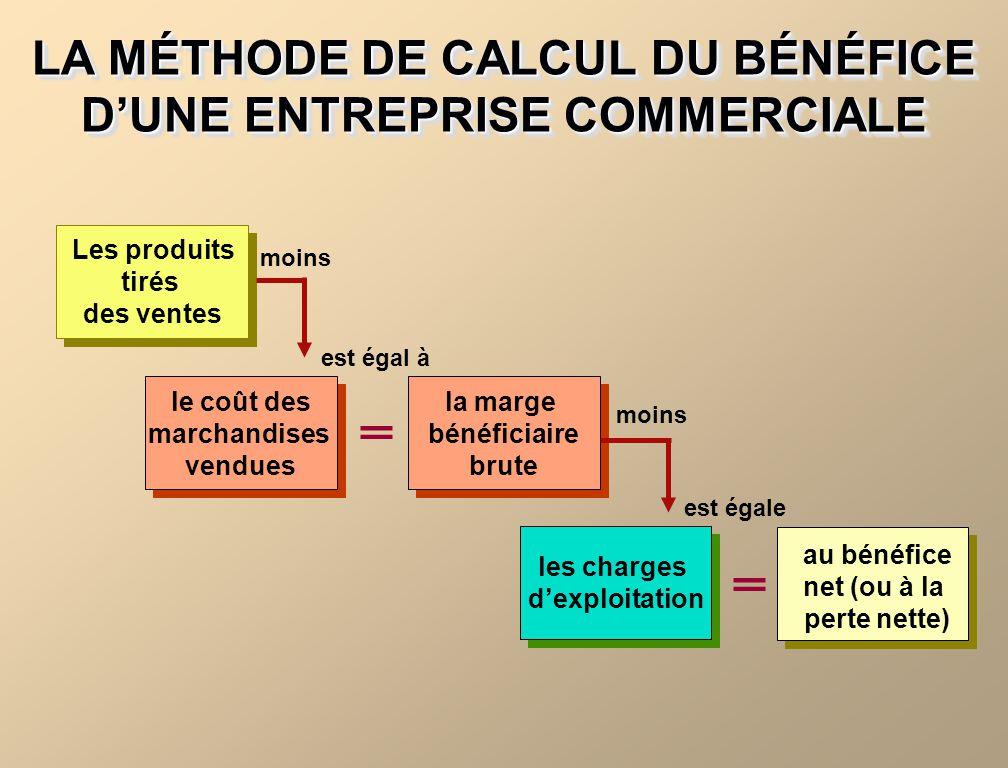 LA MÉTHODE DE CALCUL DU BÉNÉFICE D'UNE ENTREPRISE COMMERCIALE