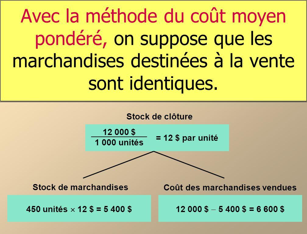 Coût des marchandises vendues