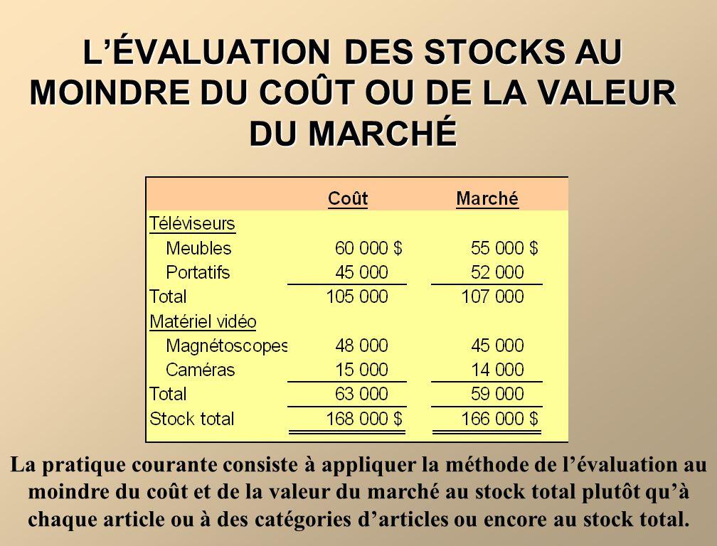 L'ÉVALUATION DES STOCKS AU MOINDRE DU COÛT OU DE LA VALEUR DU MARCHÉ