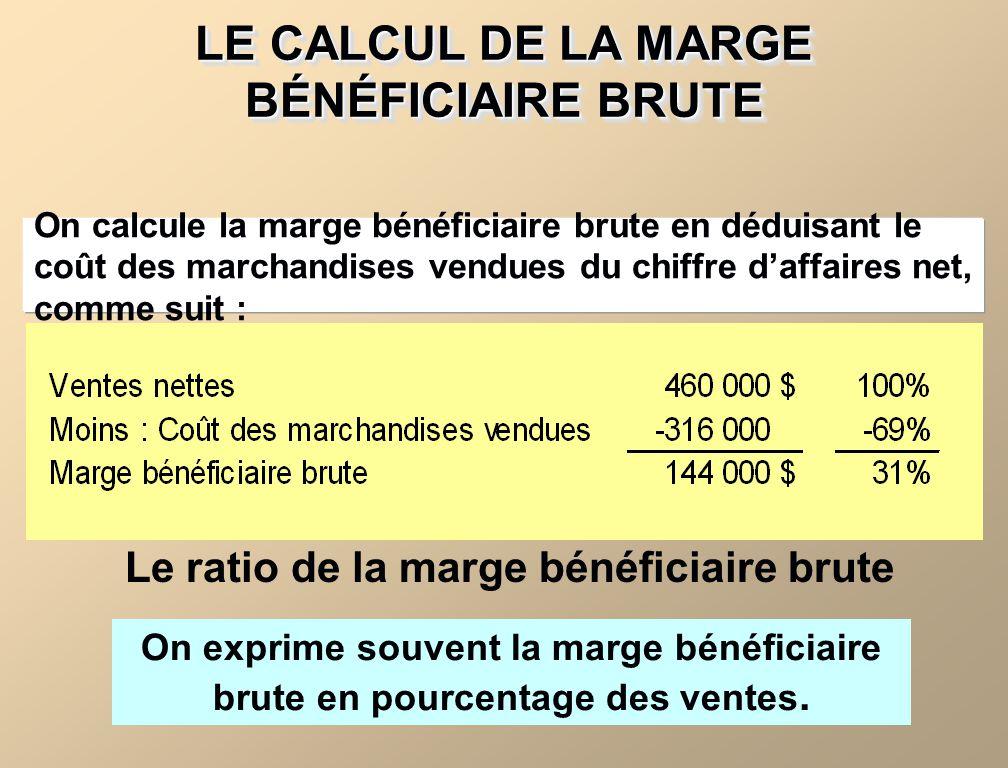 LE CALCUL DE LA MARGE BÉNÉFICIAIRE BRUTE