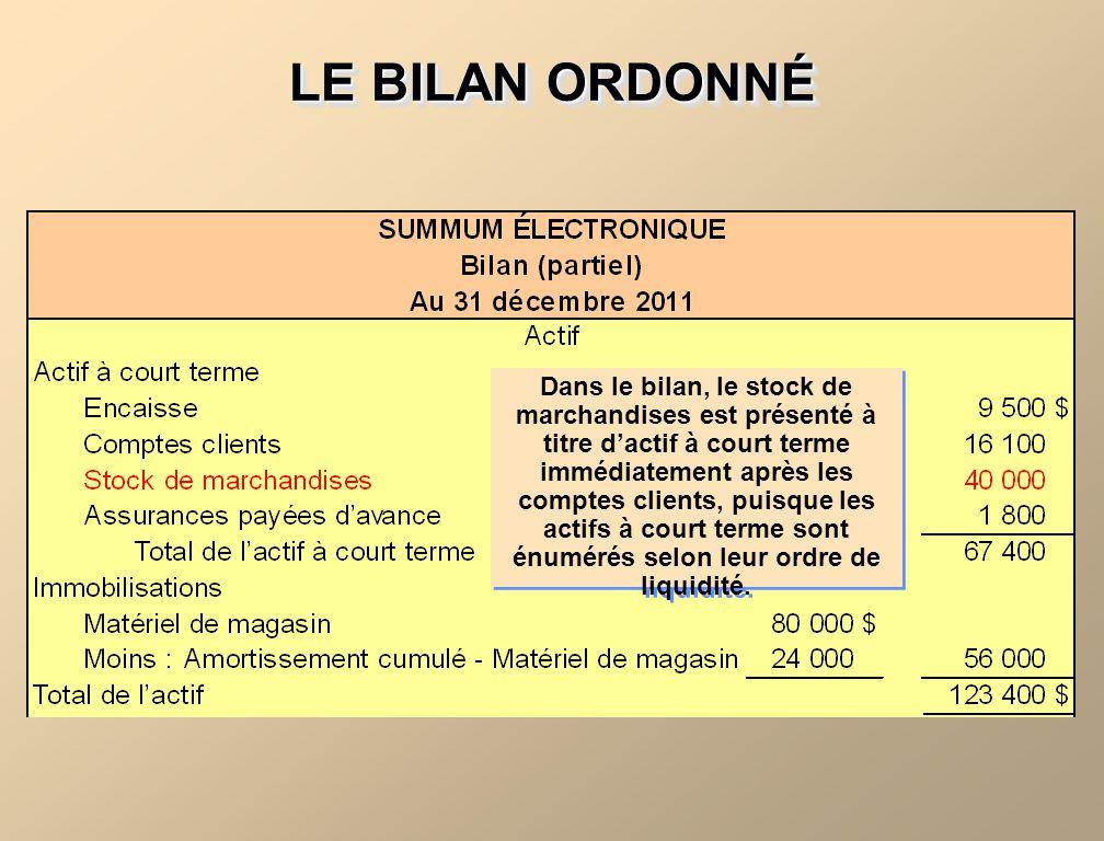 LE BILAN ORDONNÉ