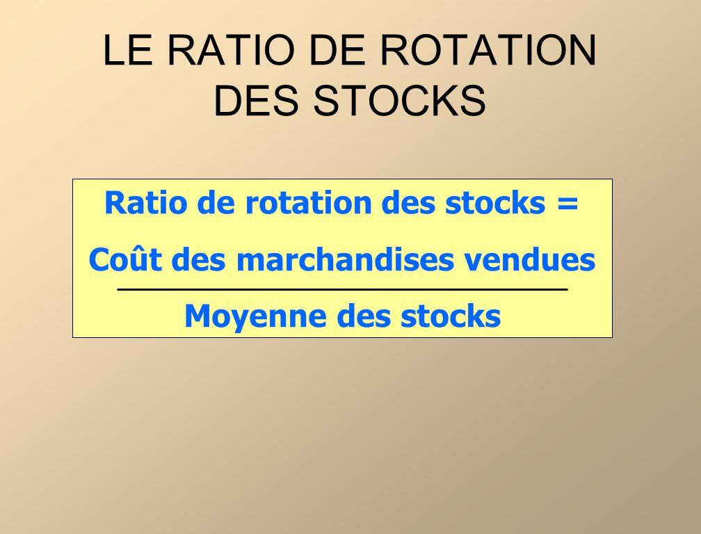 LE RATIO DE ROTATION DES STOCKS