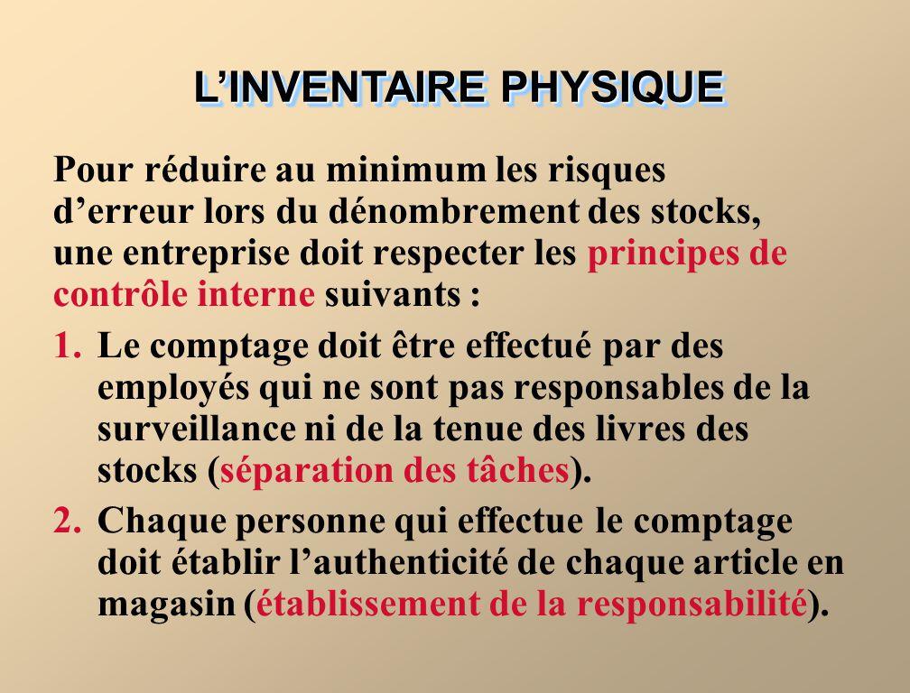L'INVENTAIRE PHYSIQUE
