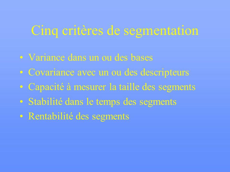 Cinq critères de segmentation