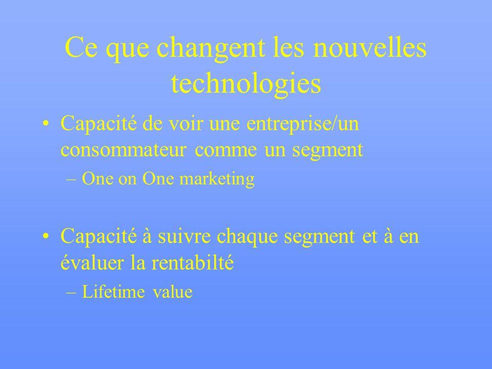 Ce que changent les nouvelles technologies