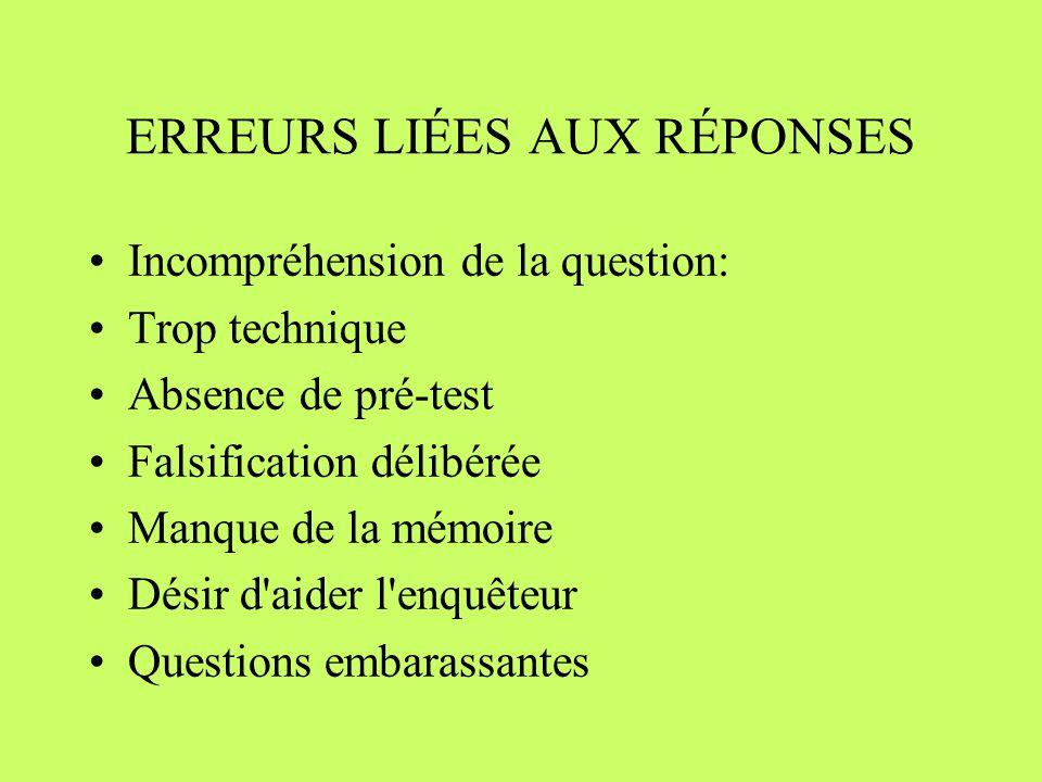 ERREURS LIÉES AUX RÉPONSES