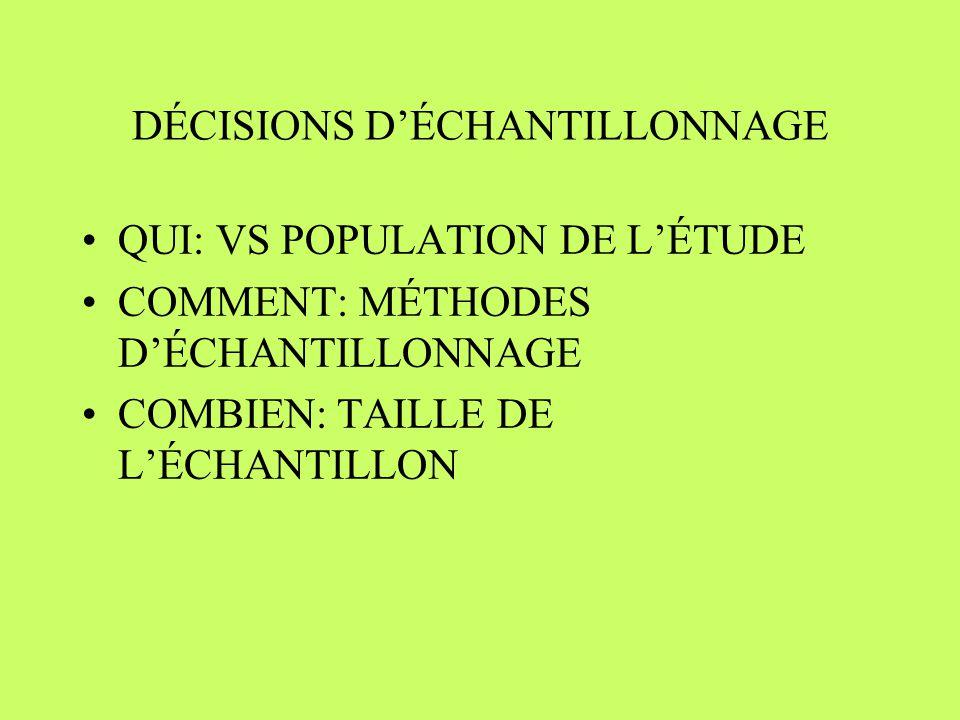 DÉCISIONS D'ÉCHANTILLONNAGE