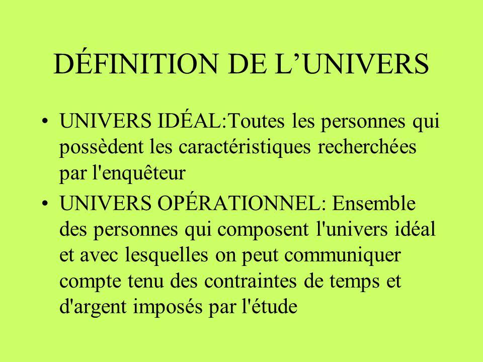 DÉFINITION DE L'UNIVERS