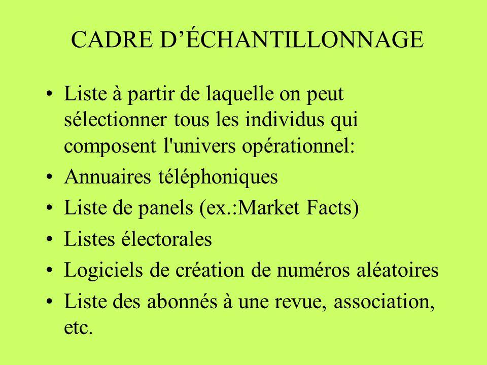 CADRE D'ÉCHANTILLONNAGE