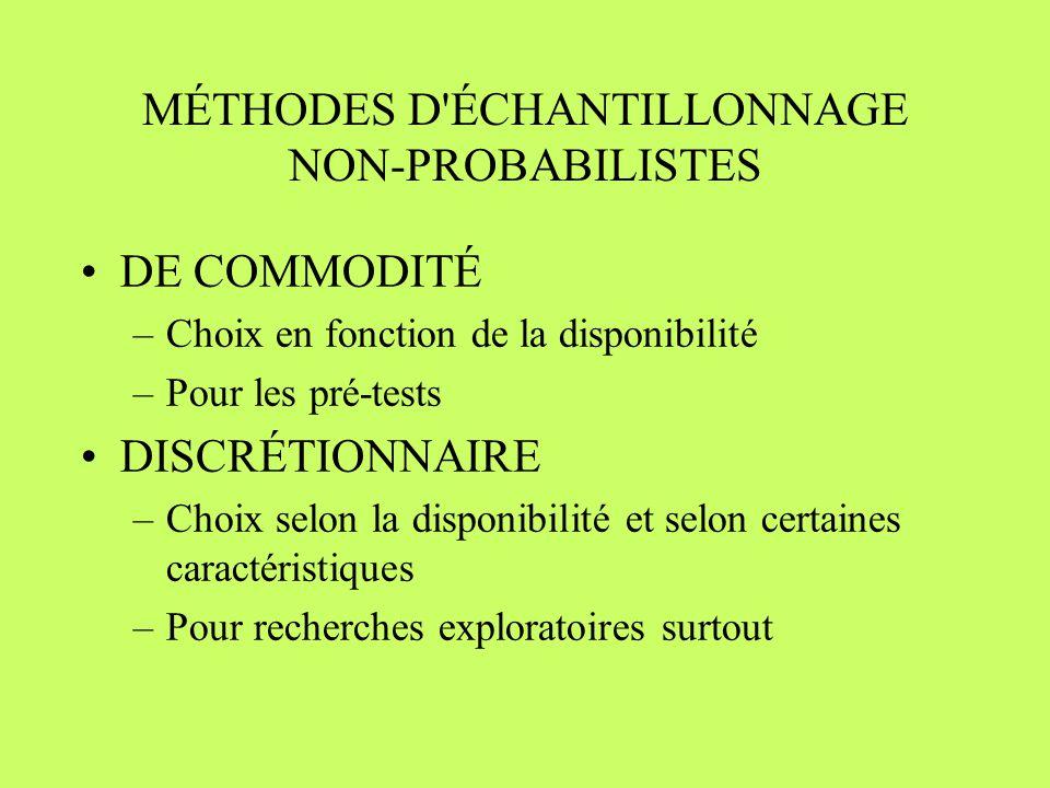 MÉTHODES D ÉCHANTILLONNAGE NON-PROBABILISTES