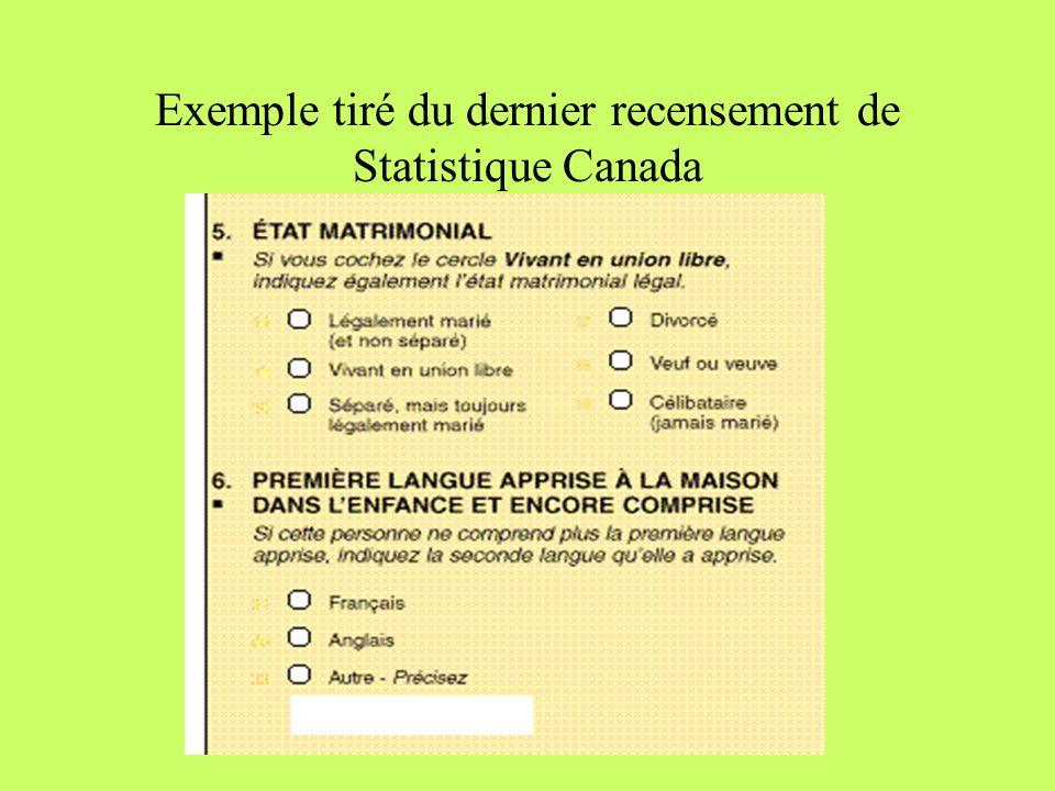 Exemple tiré du dernier recensement de Statistique Canada
