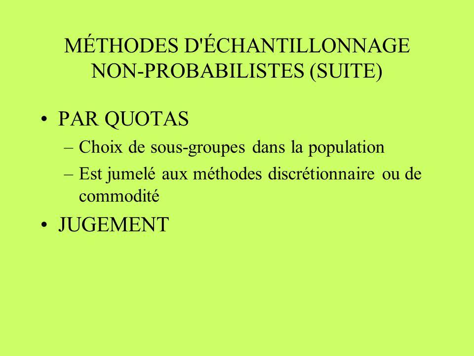 MÉTHODES D ÉCHANTILLONNAGE NON-PROBABILISTES (SUITE)