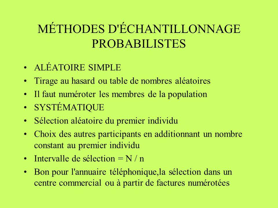 MÉTHODES D ÉCHANTILLONNAGE PROBABILISTES